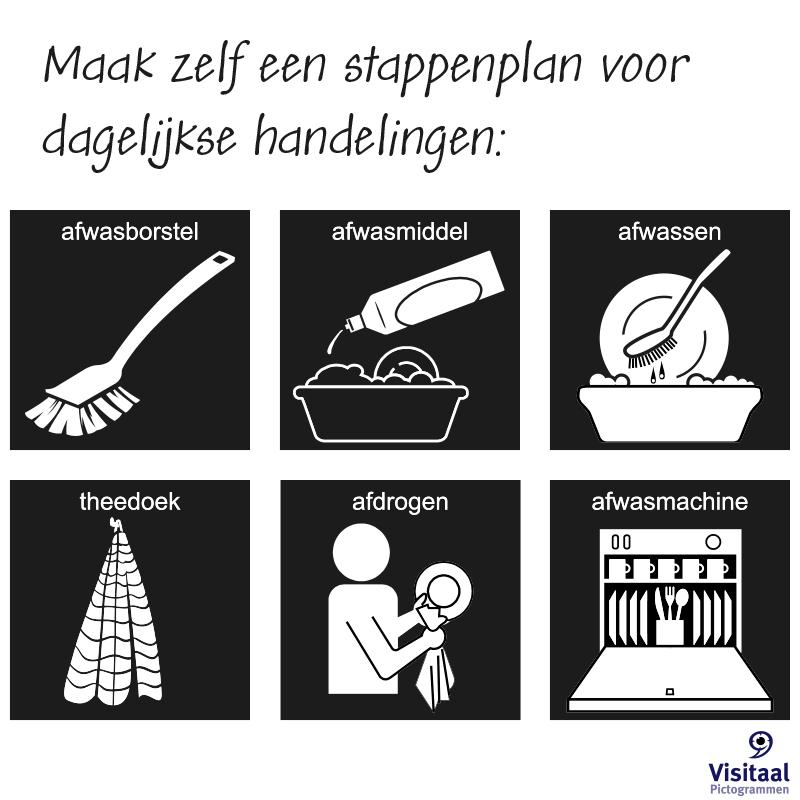 afwassen stappenplan visitaal pictogrammen