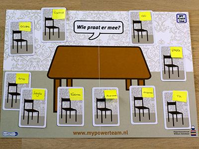 tafel eigen kracht conferentie