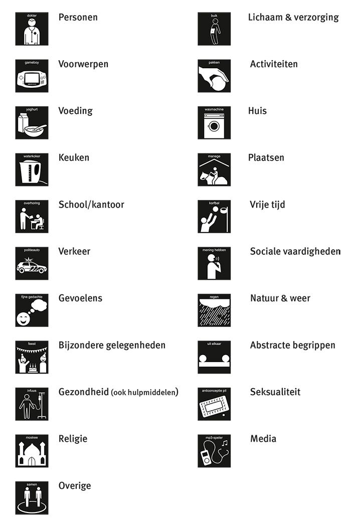 overzicht visitaal  pictogrammen